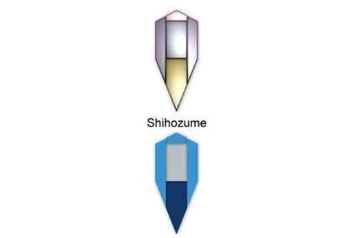 Shihozume Acero AISI 1060 + 1045 + 1095